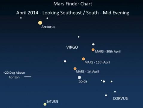 Mars_Finder_April_2014-e1396367047185