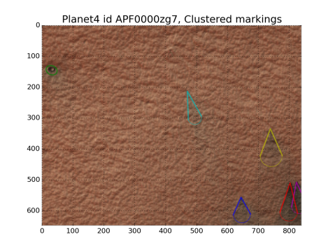 APF0000zg7_clustered_markings