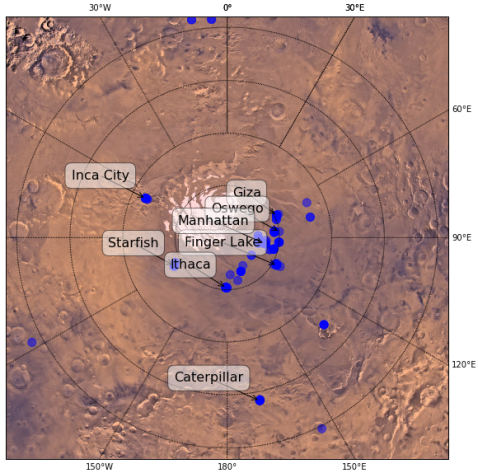planet4_locations_of_interest_year1_and_temp_y1-3