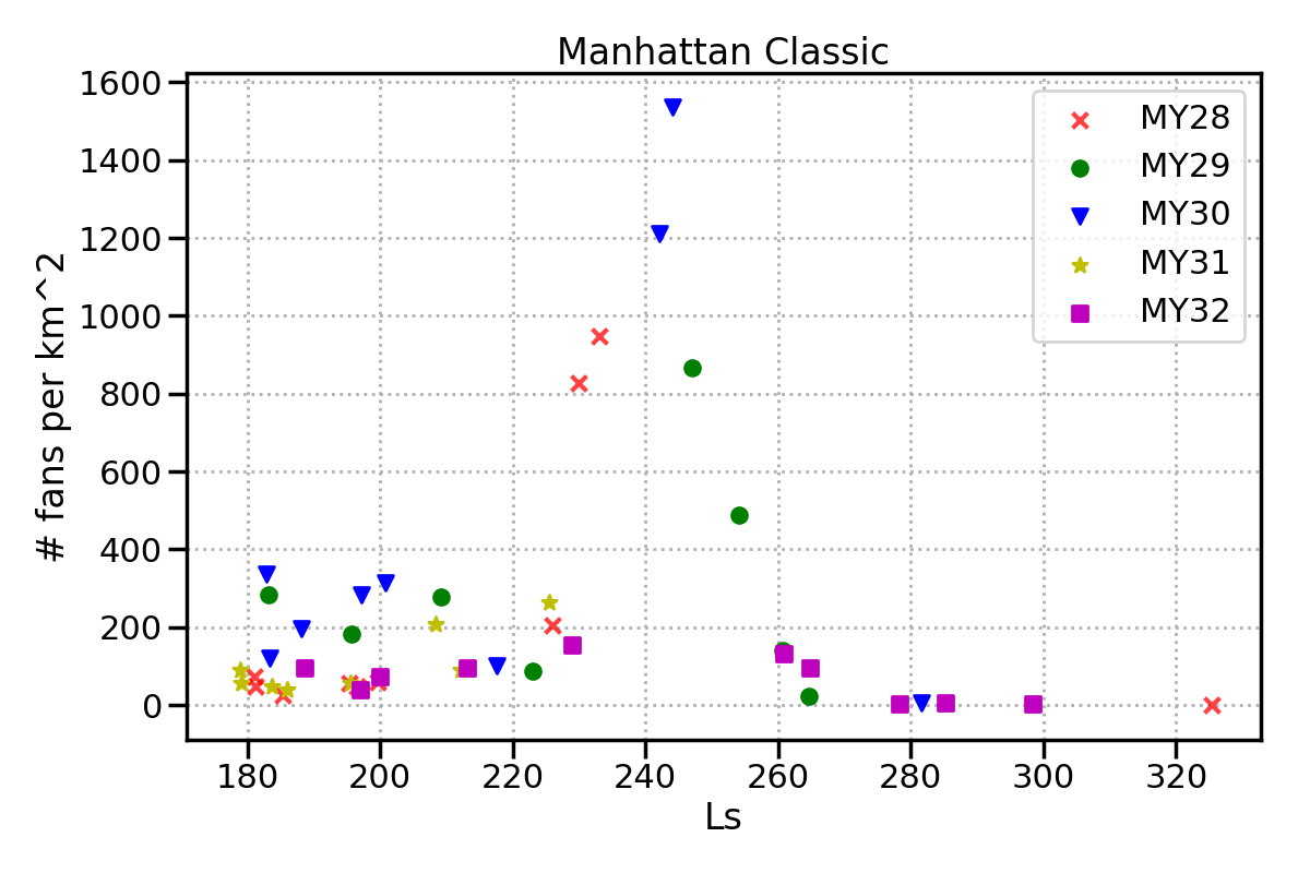 Manhattan Classic_fan_nr_vs_ls_5MY_v2.png